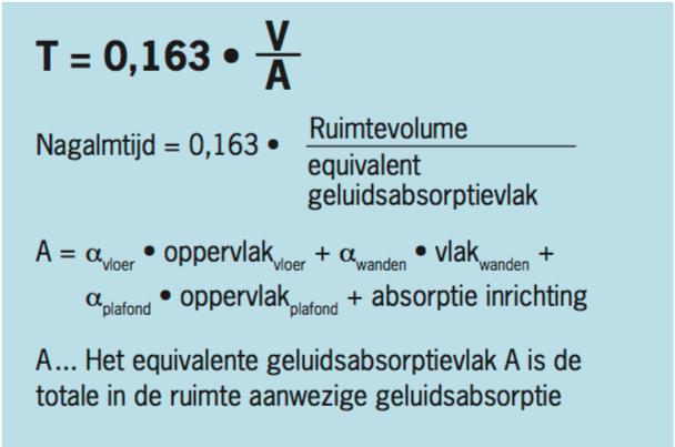 OWAplan Akoestiek berekenen formule